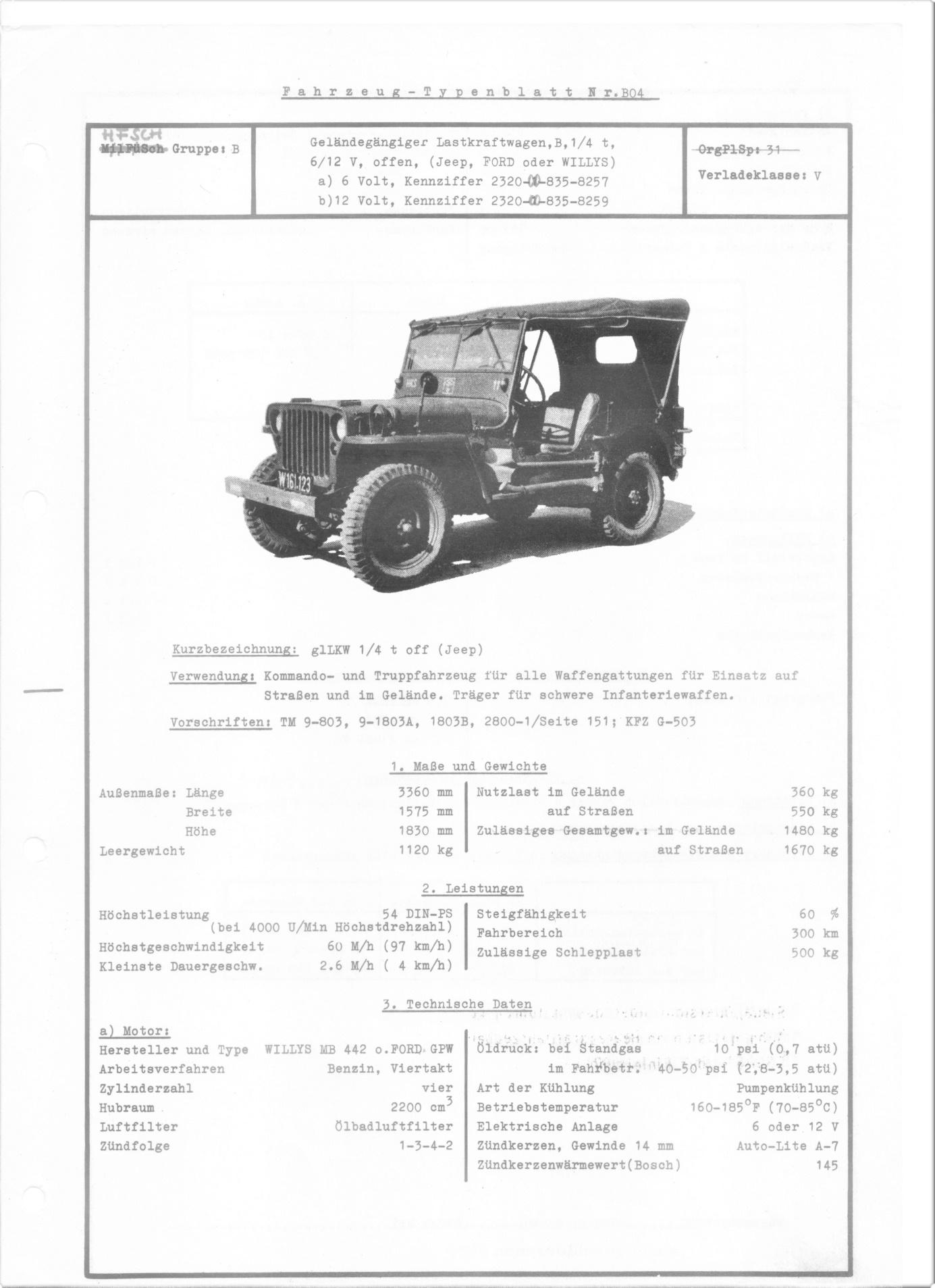 D:\Archiv Nemeth\Fzg-Gerät-Ausrüstung\Fahrzeuge\Mehrspurige Kfz\BH Fahrzeuge\Jeep\B04 a.jpeg