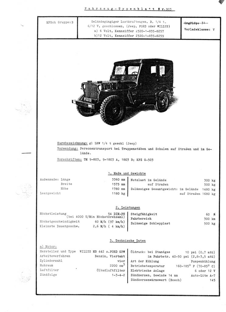 D:\Archiv Nemeth\Fzg-Gerät-Ausrüstung\Fahrzeuge\Mehrspurige Kfz\BH Fahrzeuge\Jeep\B03 a.jpeg