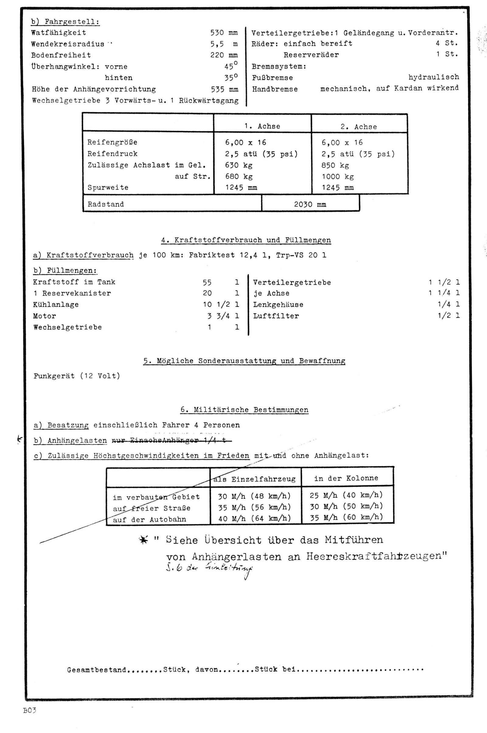D:\Archiv Nemeth\Fzg-Gerät-Ausrüstung\Fahrzeuge\Mehrspurige Kfz\BH Fahrzeuge\Jeep\B03 b.jpeg