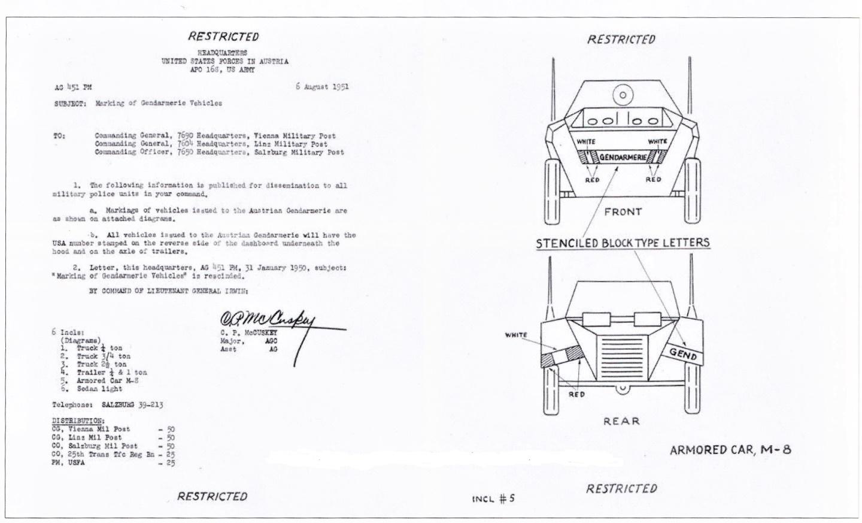 D:\Archiv Nemeth\Fzg-Gerät-Ausrüstung\Fahrzeuge\Mehrspurige Kfz\BH Fahrzeuge\M8\Kennzeichnung Gend Fzg.jpg