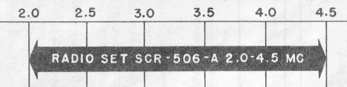 D:\Archiv Nemeth\Fzg-Gerät-Ausrüstung\Gerät\Nachrichtengerät\BH-US\SCR-506\SCR 506 Frequenzen.jpg